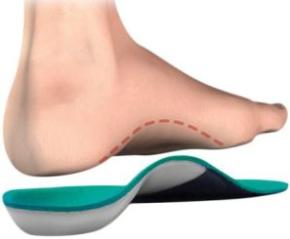 Ортопедические стельки и товары для здоровья стоп